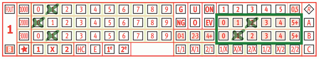 Toto formulier score