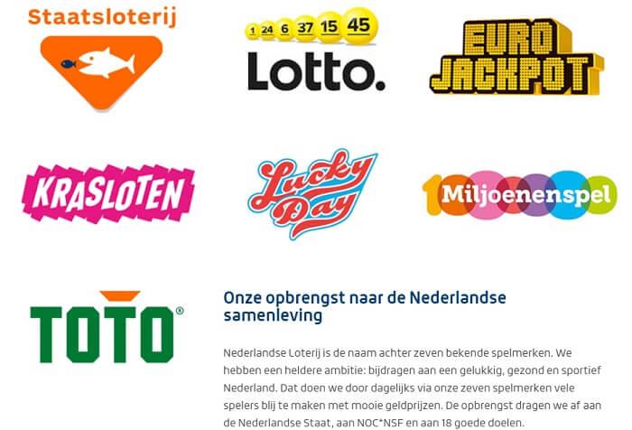 Nederlandse Loterij App